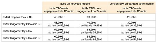 021c000006854764-photo-tarifs-des-forfaits-orange-origami-play-4g-au-21-novembre-2013.jpg