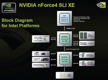 0000011800218100-photo-nvidia-nforce-4-sli-xe-intel-edition-block-diagram.jpg