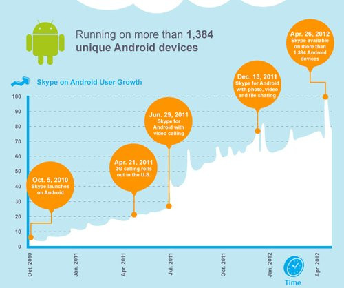 01F4000005261968-photo-skype-android.jpg