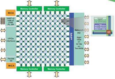 0190000002546248-photo-diagramme-tile-gx-100-coeurs.jpg