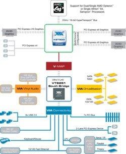 00fa000000205682-photo-via-k8t900-diagramme.jpg