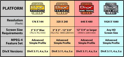 020D000000054557-photo-divx-certifi-tableau.jpg