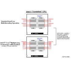 000000F000318355-photo-intel-core-multiplexing-2.jpg
