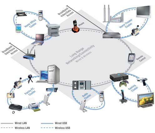 01F4000000120520-photo-intel-wireless-usb.jpg