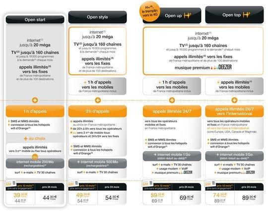 021c000005460437-photo-orange-open-au-11-octobre-2012.jpg