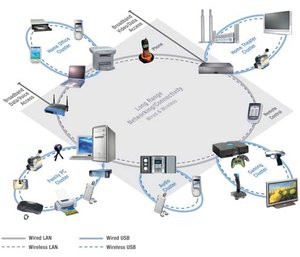 012C000000120520-photo-intel-wireless-usb.jpg