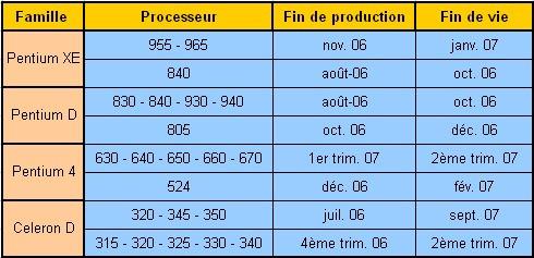 00347351-photo-intel-fin-de-vie-processeurs-90nm.jpg