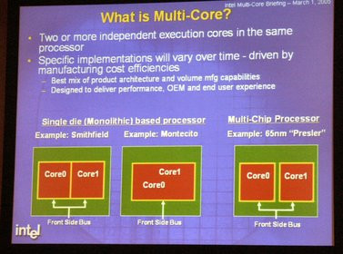 0000011800120114-photo-intel-idf-05-multicore-slide.jpg