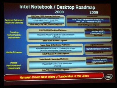 0000013101558270-photo-intel-idf-2008-roadmap-2008-2009.jpg
