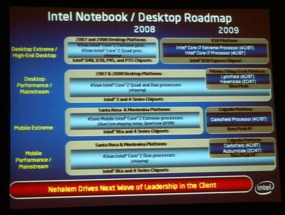 0000013101558270-photo-intel-idf-2008-roadmap-2008-2009.jpg