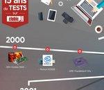 Clubic 15 ans : nos tests les plus marquants