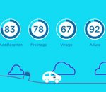 YouDrive : une assurance auto avec mouchard pour récompenser les prudents