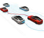 Tesla : un nouveau pilote automatique proposé en version beta