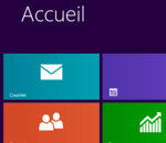 Windows 8.0 amorce son déclin