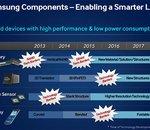 Samsung : les écrans vraiment flexibles et le 4K pour mobile, pas avant 2015