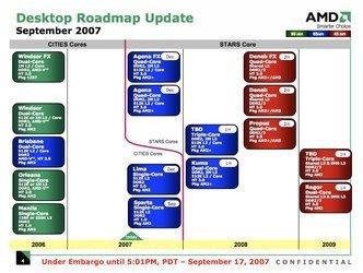 000000fa00587824-photo-amd-triple-core-roadmap.jpg