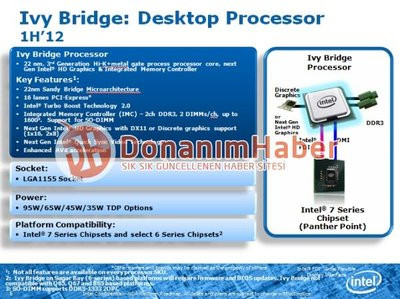 0190000004166482-photo-ivy-bridge-chipsets-et-compatibilit.jpg