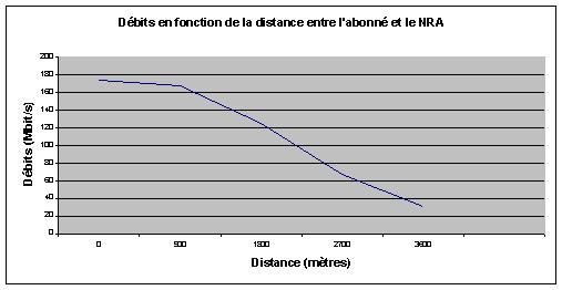 00206796-photo-graph-f-adsl.jpg