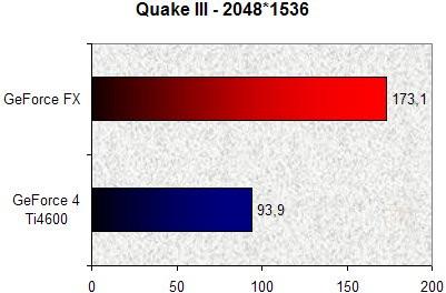 0191000000055476-photo-geforce-fx-quake-iii-arena.jpg