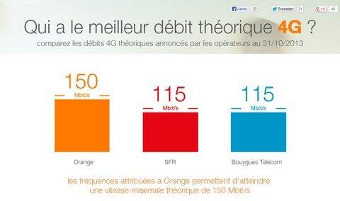 01e0000006815952-photo-qui-a-le-meilleur-d-bit-th-orique-4g-extrait-du-site-d-orange-quialameilleure4g-com.jpg