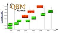 00C8000000092244-photo-qbm-roadmap.jpg