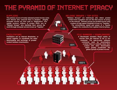 0190000006677606-photo-piracy-pyramid.jpg