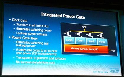 0000010401551688-photo-intel-idf-2008-nehalem-power-gate.jpg