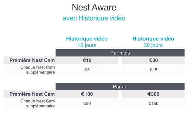 Nest Aware tarifs