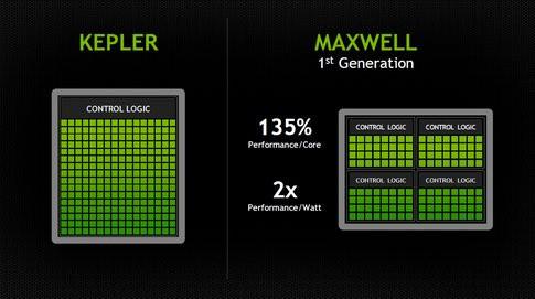 01E5000007168940-photo-nvidia-maxwell-architecture.jpg