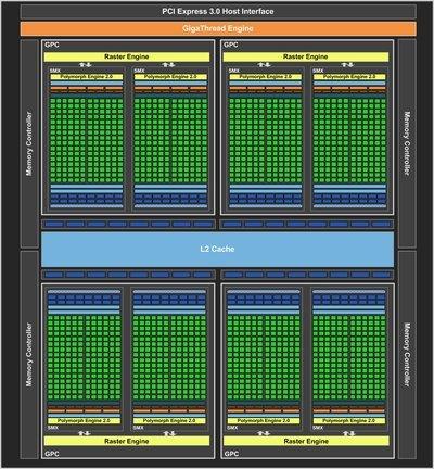 0190000005050986-photo-geforce-gtx-680-block-diagram.jpg