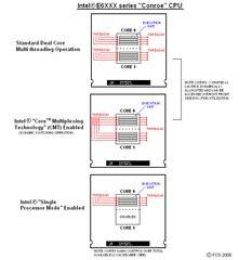 000000F000318353-photo-intel-core-multiplexing.jpg