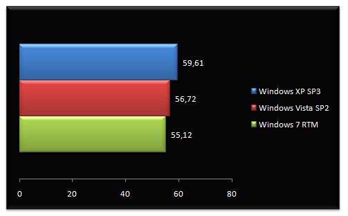 02486896-photo-bench-windows-7-rtm-crysis.jpg