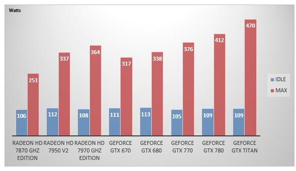 05999008-photo-nvidia-geforce-gtx-770-consommation.jpg