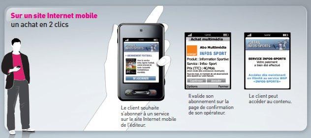 03055062-photo-paiement-mobile-mpme.jpg
