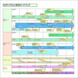 00FA000000054132-photo-sis-roadmap.jpg