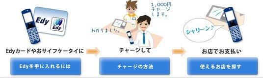 000000a003003936-photo-live-japon-felica.jpg