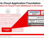 Oracle WebLogic Server 12c met le cap sur Java EE 6 et sur le cloud