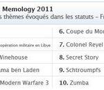 Rétrospective 2011 : Twitter et Facebook détaillent les sujets les plus évoqués