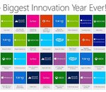 Microsoft pourrait prévoir deux nouvelles tablettes Surface pour 2014