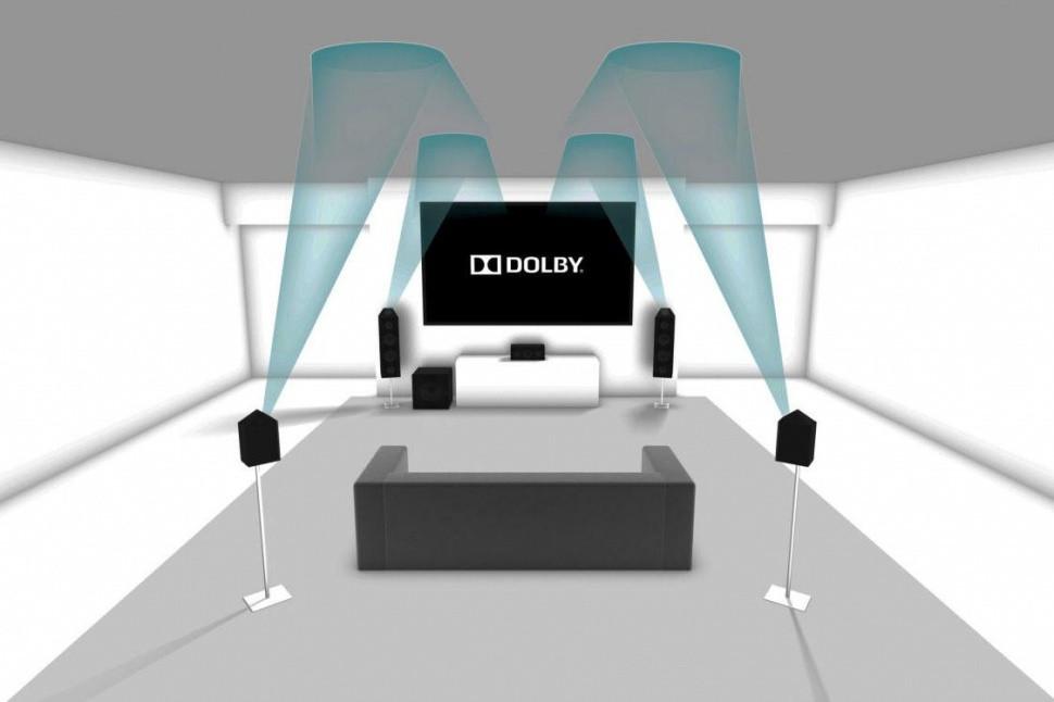 Home cinema dolby atmos sans fil