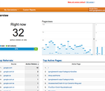 Google Analytics s'ouvre au mode