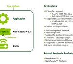Internet des objets et M2M : ARM s'offre Sensinode