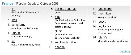 00411513-photo-top-recherche-google-octobre-2006.jpg