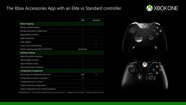 0268000008247734-photo-xbox-one-configuration-manette.jpg