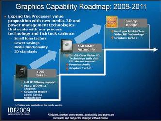 000000FA02444900-photo-intel-graphics-roadmap.jpg