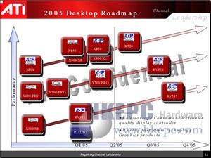 012C000000125849-photo-ati-roadmap-2005.jpg