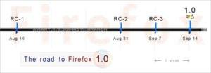 012C000000093183-photo-roadmap-firefox.jpg
