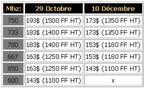 0125000000046547-photo-prix-pentium-iii-10-12-2000.jpg