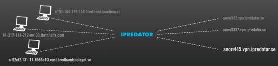 0226000002281548-photo-ipredator.jpg