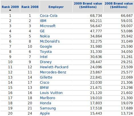 0226000002431336-photo-top-20-businessweek.jpg